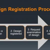 Reasons to hire experts for design registration in India